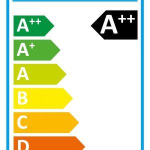sylvania grolux calificacion energetica